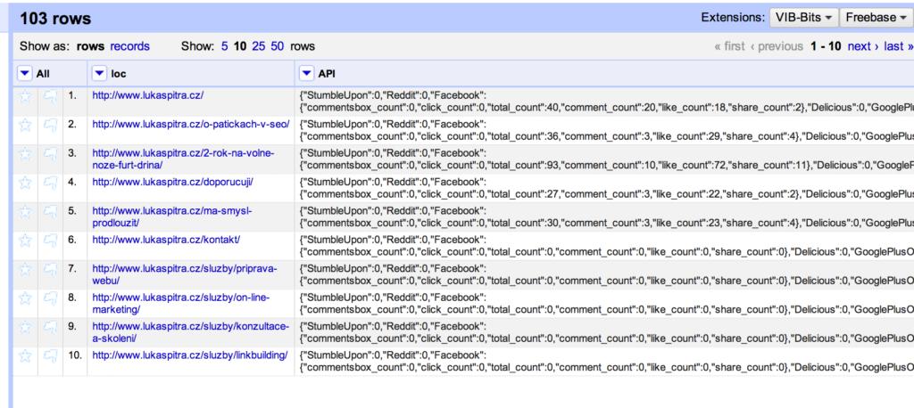 13 hotove API