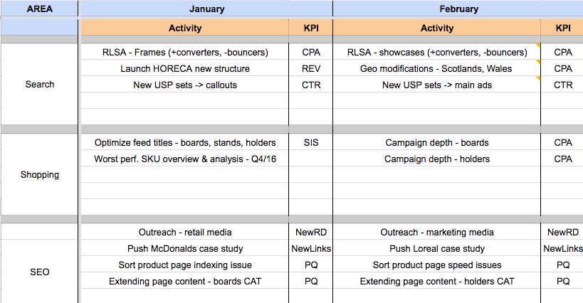 JDUK_2016_ROADMAP_Month_Action_Plan_-_Google_Sheets